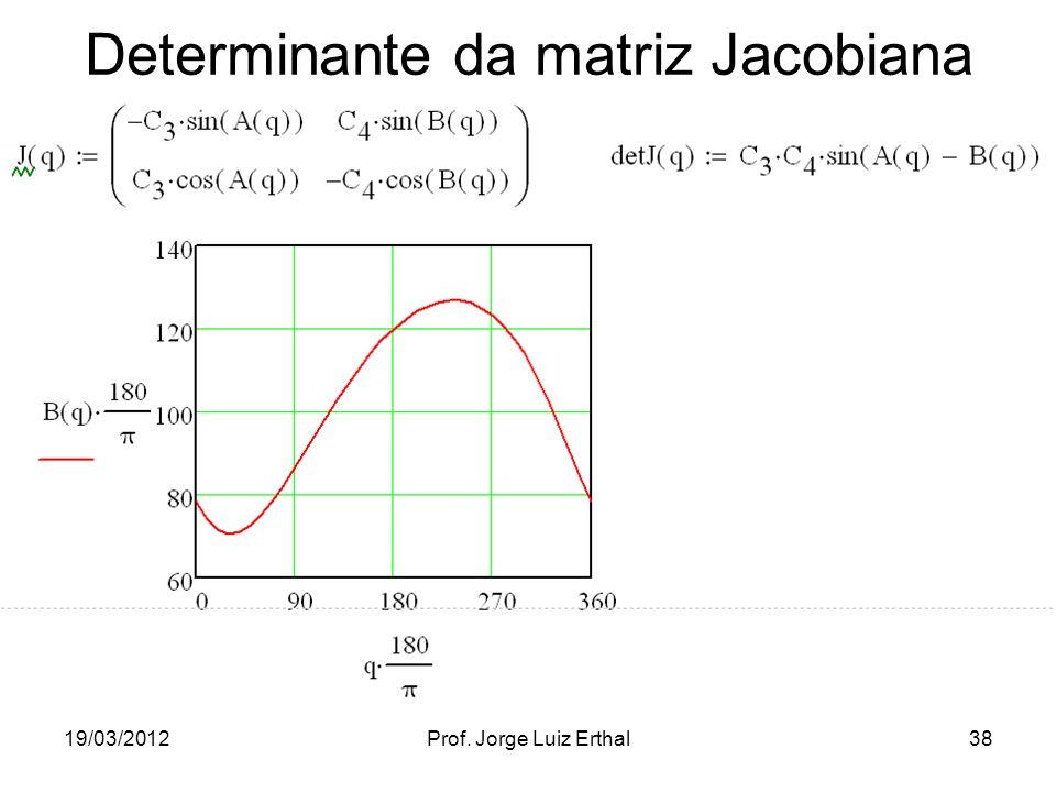 19/03/2012Prof. Jorge Luiz Erthal38 Determinante da matriz Jacobiana