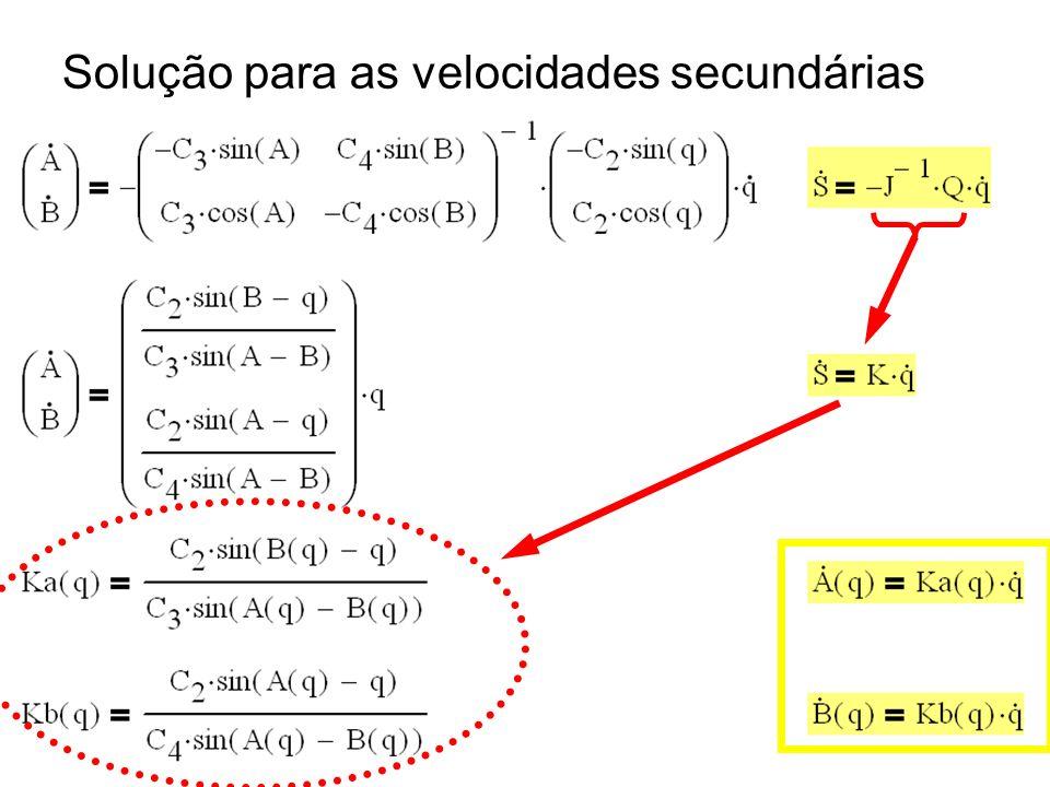 19/03/2012Prof. Jorge Luiz Erthal39 Solução para as velocidades secundárias