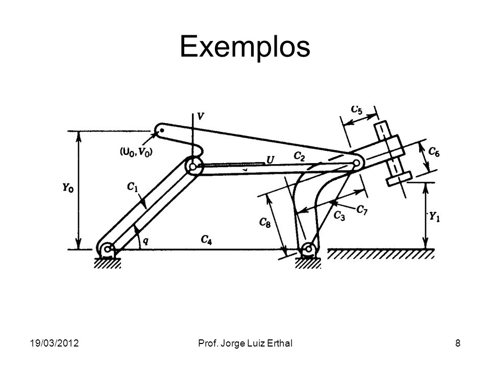 19/03/2012Prof. Jorge Luiz Erthal8 Exemplos