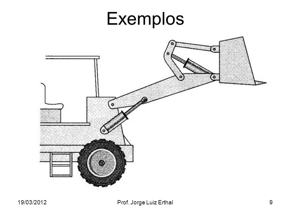 19/03/2012Prof. Jorge Luiz Erthal9 Exemplos