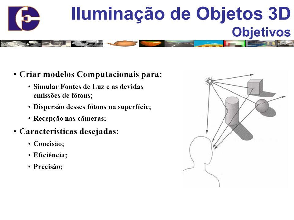 Iluminação de Objetos 3D Objetivos Criar modelos Computacionais para: Simular Fontes de Luz e as devidas emissões de fótons; Dispersão desses fótons n