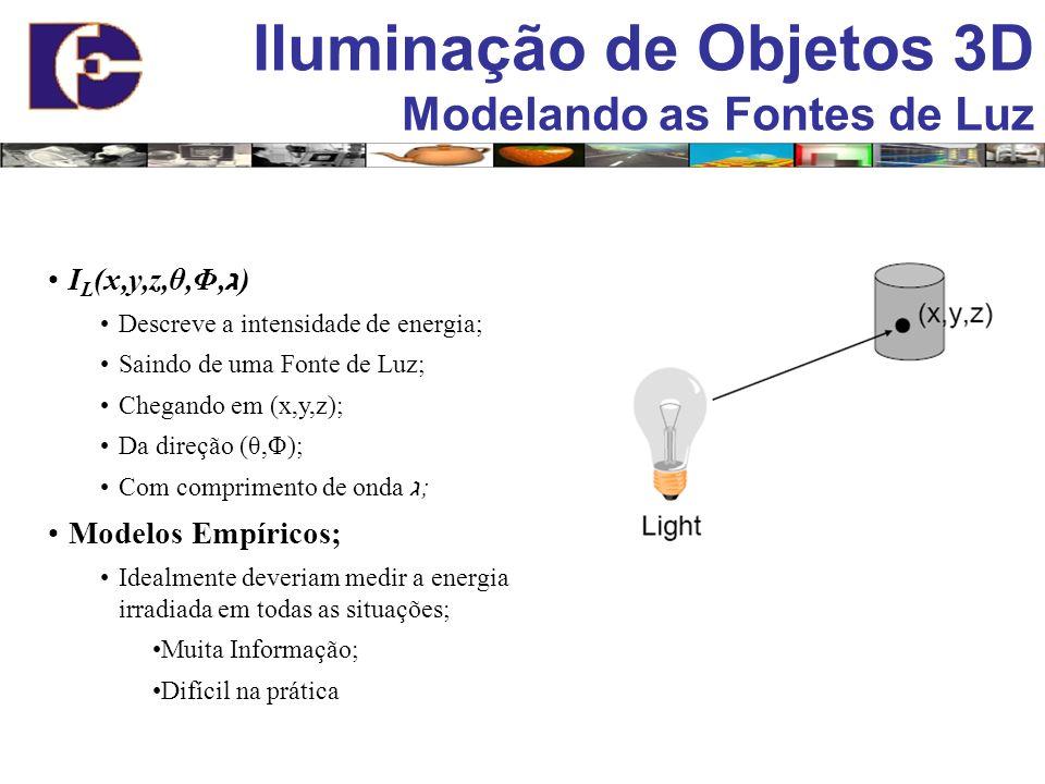 Iluminação de Objetos 3D Modelando as Fontes de Luz I L (x,y,z,θ,Φ, ג ) Descreve a intensidade de energia; Saindo de uma Fonte de Luz; Chegando em (x,