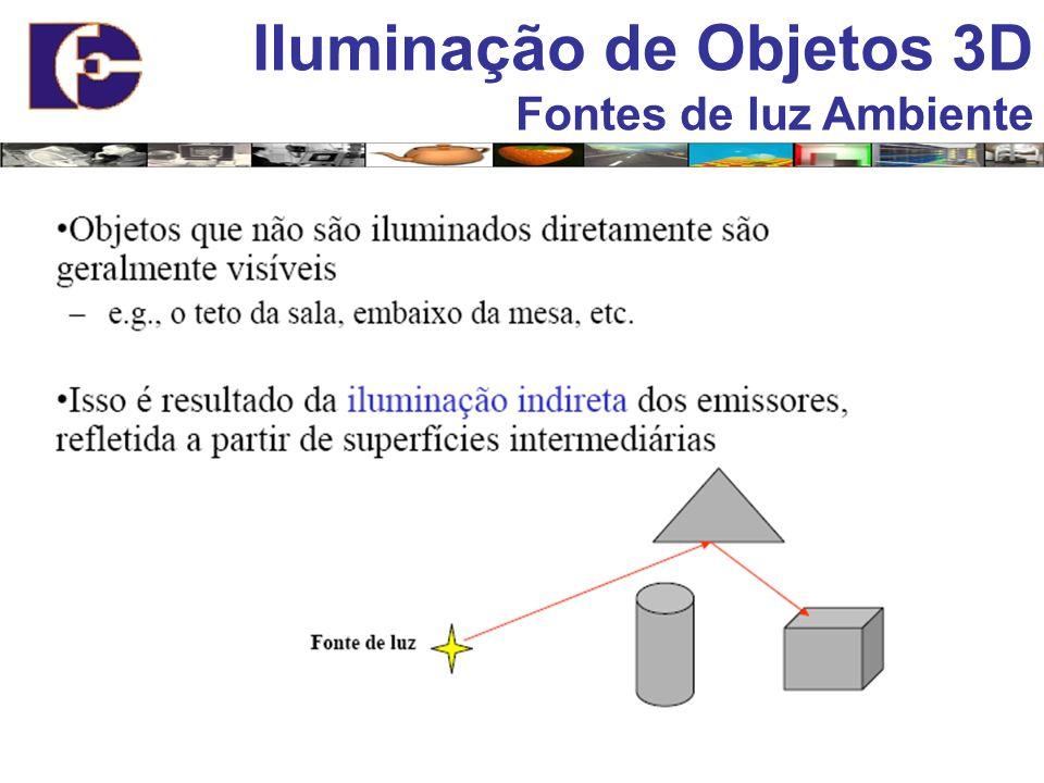 Iluminação de Objetos 3D Fontes de luz Ambiente