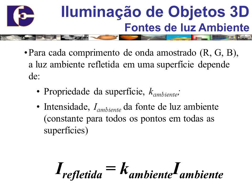 Iluminação de Objetos 3D Fontes de luz Ambiente Para cada comprimento de onda amostrado (R, G, B), a luz ambiente refletida em uma superfície depende