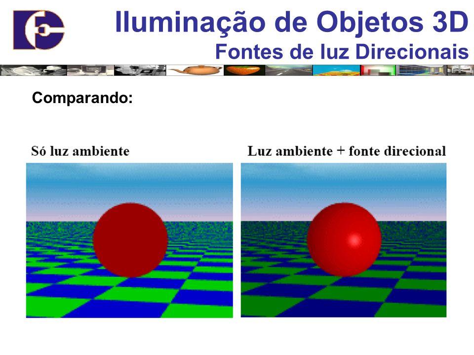 Iluminação de Objetos 3D Fontes de luz Direcionais Comparando: