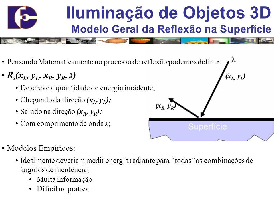 Iluminação de Objetos 3D Modelo Geral da Reflexão na Superfície Pensando Matematicamente no processo de reflexão podemos definir: R s (x L, y L, x R,