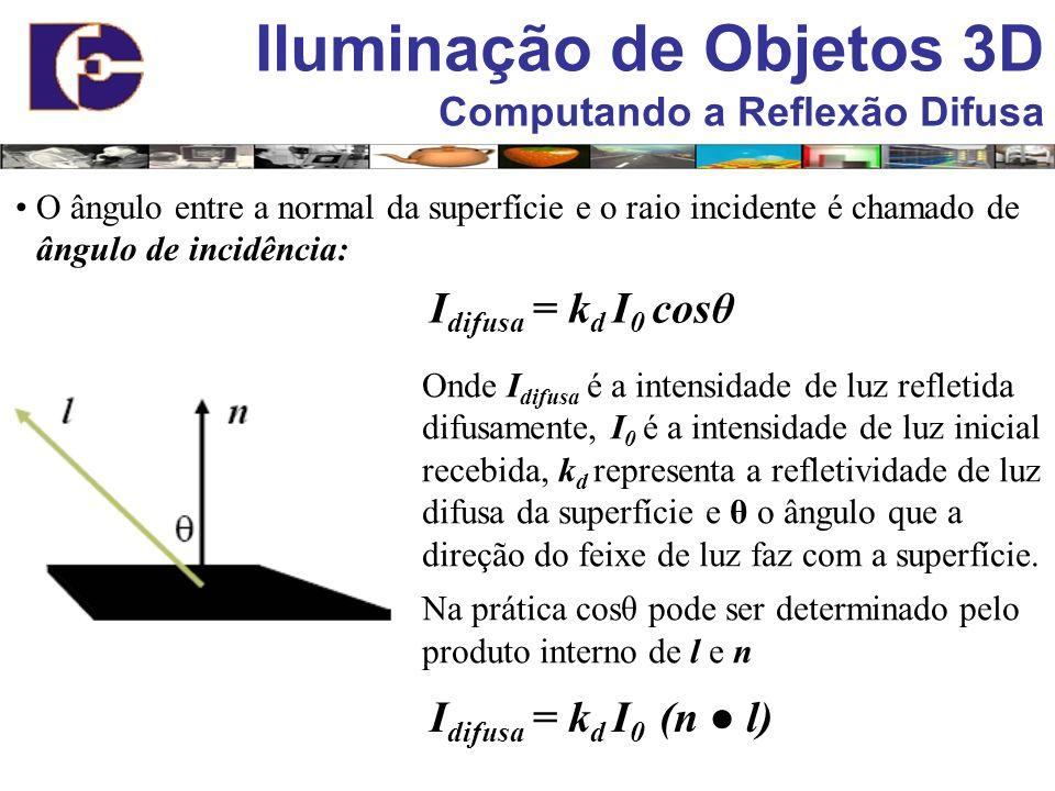 Iluminação de Objetos 3D Computando a Reflexão Difusa O ângulo entre a normal da superfície e o raio incidente é chamado de ângulo de incidência: I di
