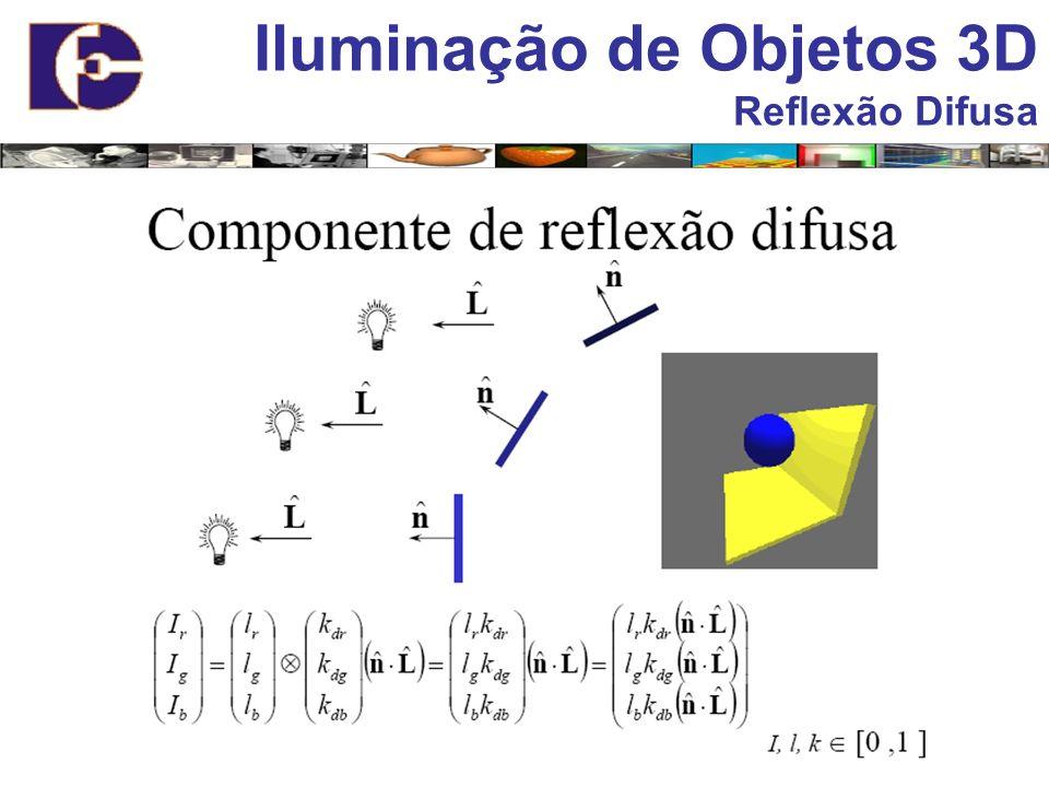 Iluminação de Objetos 3D Reflexão Difusa