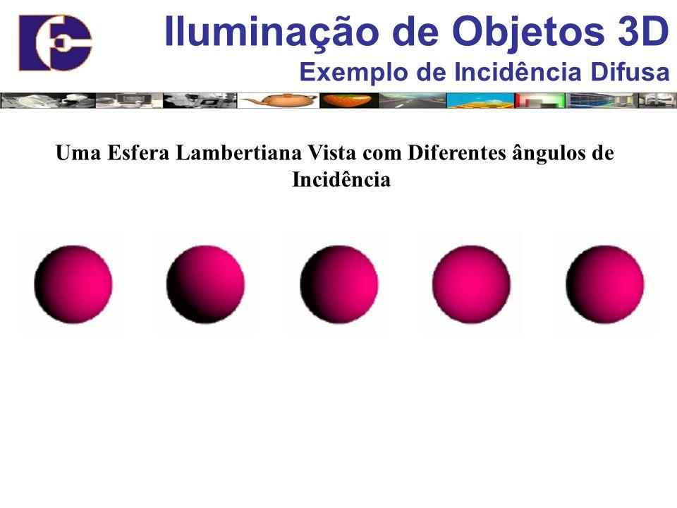 Iluminação de Objetos 3D Exemplo de Incidência Difusa Uma Esfera Lambertiana Vista com Diferentes ângulos de Incidência