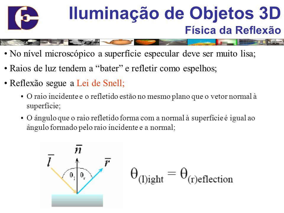 Iluminação de Objetos 3D Física da Reflexão No nível microscópico a superfície especular deve ser muito lisa; Raios de luz tendem a bater e refletir c