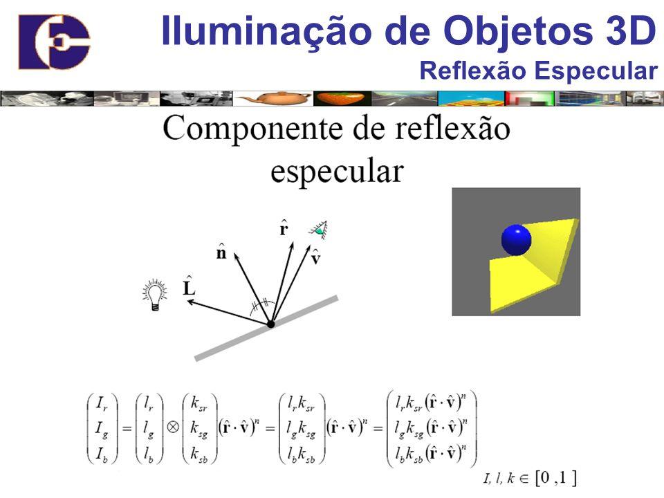 Iluminação de Objetos 3D Reflexão Especular