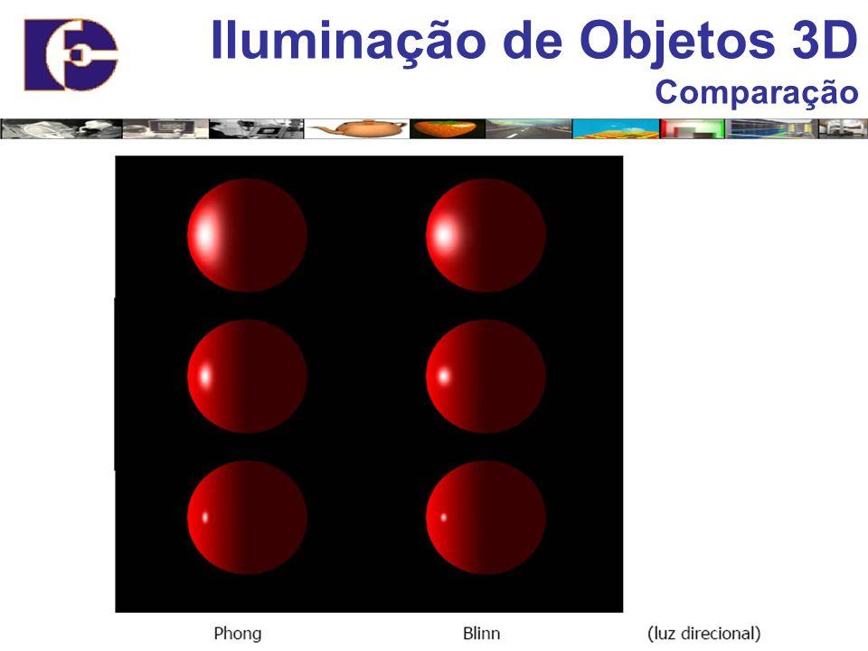 Iluminação de Objetos 3D Comparação