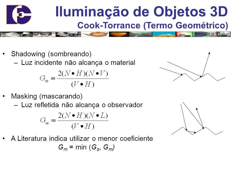 Iluminação de Objetos 3D Cook-Torrance (Termo Geométrico) Shadowing (sombreando) –Luz incidente não alcança o material Masking (mascarando) –Luz refle