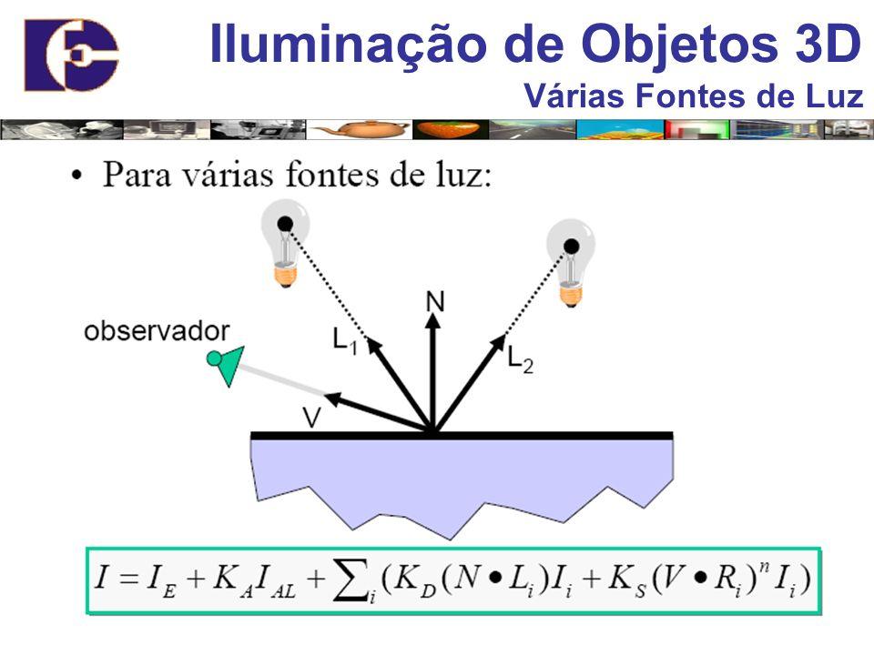 Iluminação de Objetos 3D Várias Fontes de Luz