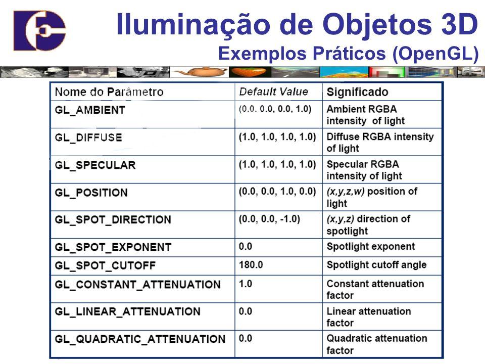 Iluminação de Objetos 3D Exemplos Práticos (OpenGL)