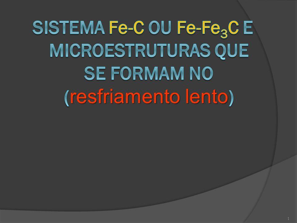 12 CEMENTITA (Fe 3 C) Forma-se quando o limite de solubilidade do carbono é ultrapassado (6,7% de C) Forma-se quando o limite de solubilidade do carbono é ultrapassado (6,7% de C) É dura e frágil É dura e frágil Cristaliza no sistema ortorrômbico (com 12 átomos de Fe e 4 de C por célula unitária) Cristaliza no sistema ortorrômbico (com 12 átomos de Fe e 4 de C por célula unitária) É um composto intermetálico metaestável, embora a velocidade de decomposição em ferro e C seja muito lenta É um composto intermetálico metaestável, embora a velocidade de decomposição em ferro e C seja muito lenta