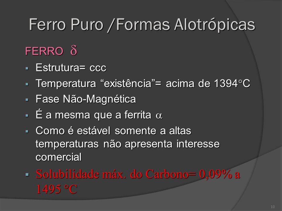 10 Ferro Puro /Formas Alotrópicas FERRO FERRO Estrutura= ccc Estrutura= ccc Temperatura existência= acima de 1394 C Temperatura existência= acima de 1