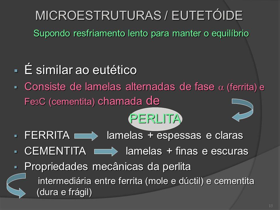 15 MICROESTRUTURAS / EUTETÓIDE Supondo resfriamento lento para manter o equilíbrio É similar ao eutético É similar ao eutético Consiste de lamelas alt