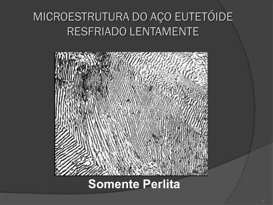 17 MICROESTRUTURA DO AÇO EUTETÓIDE RESFRIADO LENTAMENTE Somente Perlita