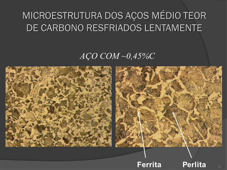 21 MICROESTRUTURA DOS AÇOS MÉDIO TEOR DE CARBONO RESFRIADOS LENTAMENTE FerritaPerlita AÇO COM ~0,45%C