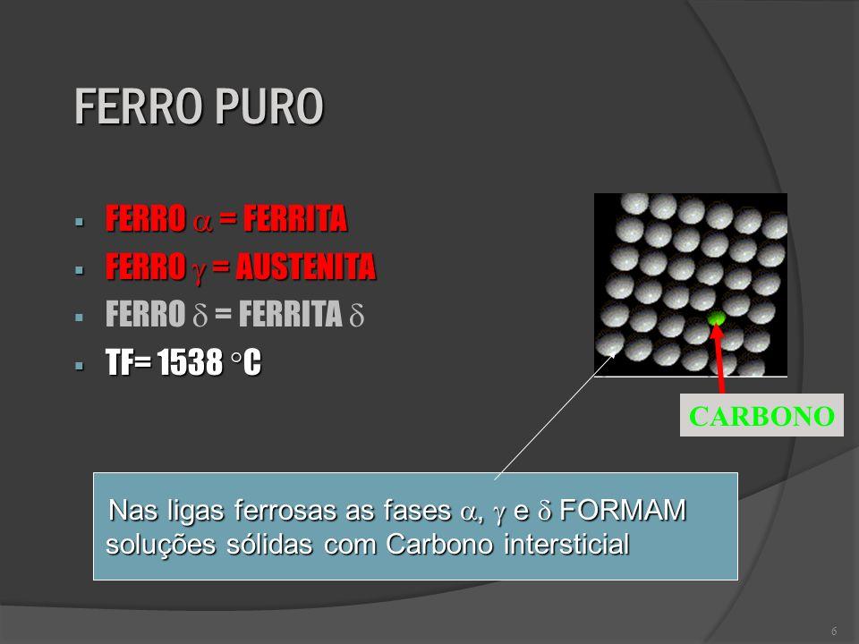6 FERRO PURO FERRO = FERRITA FERRO = FERRITA FERRO = AUSTENITA FERRO = AUSTENITA FERRO = FERRITA TF= 1538 C TF= 1538 C Nas ligas ferrosas as fases, e