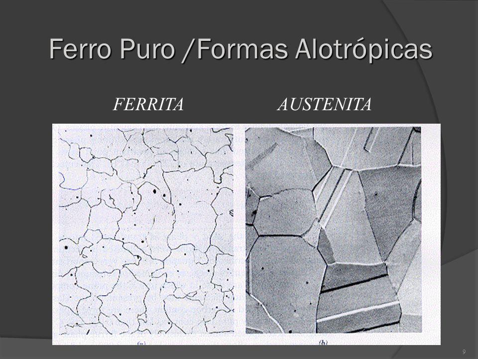 9 Ferro Puro /Formas Alotrópicas FERRITAAUSTENITA