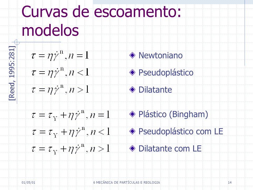 01/05/016 MECÂNICA DE PARTÍCULAS E REOLOGIA14 Curvas de escoamento: modelos [Reed, 1995:281] Newtoniano Pseudoplástico Dilatante Plástico (Bingham) Ps