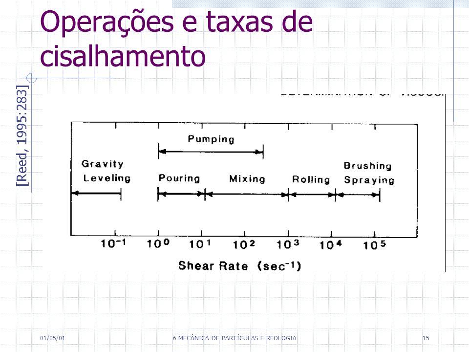 01/05/016 MECÂNICA DE PARTÍCULAS E REOLOGIA15 Operações e taxas de cisalhamento [Reed, 1995:283]