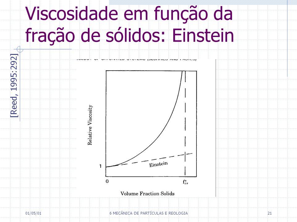 01/05/016 MECÂNICA DE PARTÍCULAS E REOLOGIA21 Viscosidade em função da fração de sólidos: Einstein [Reed, 1995:292]