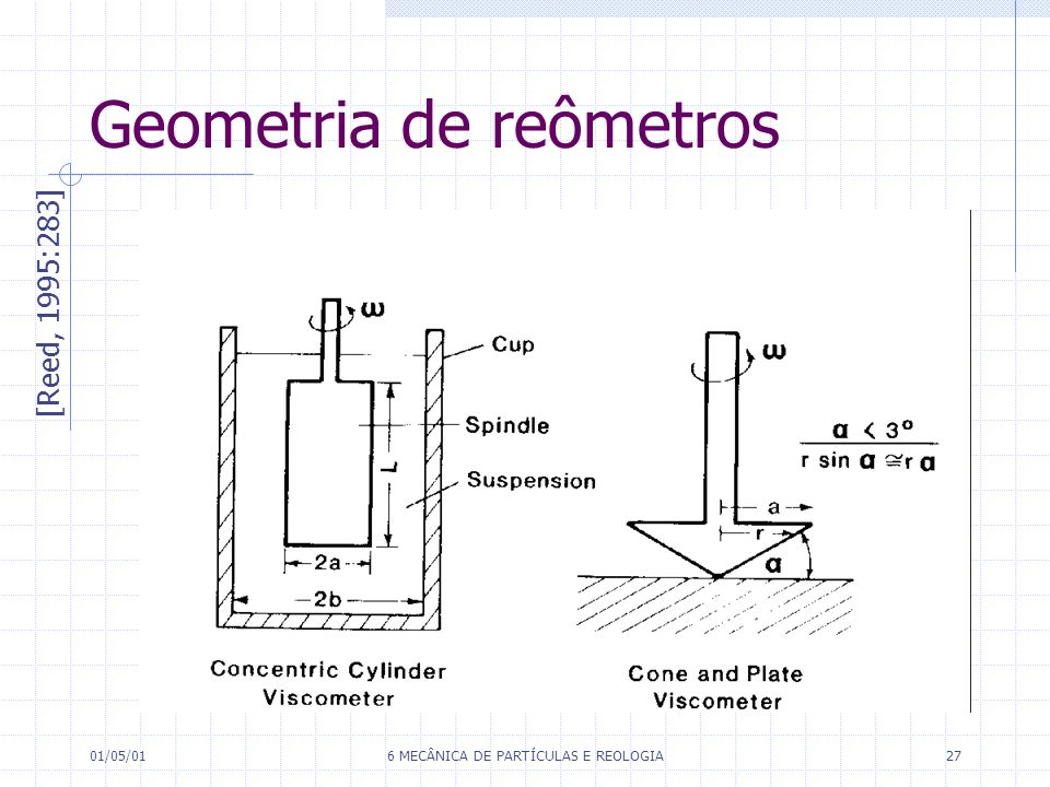 01/05/016 MECÂNICA DE PARTÍCULAS E REOLOGIA27 Geometria de reômetros [Reed, 1995:283]