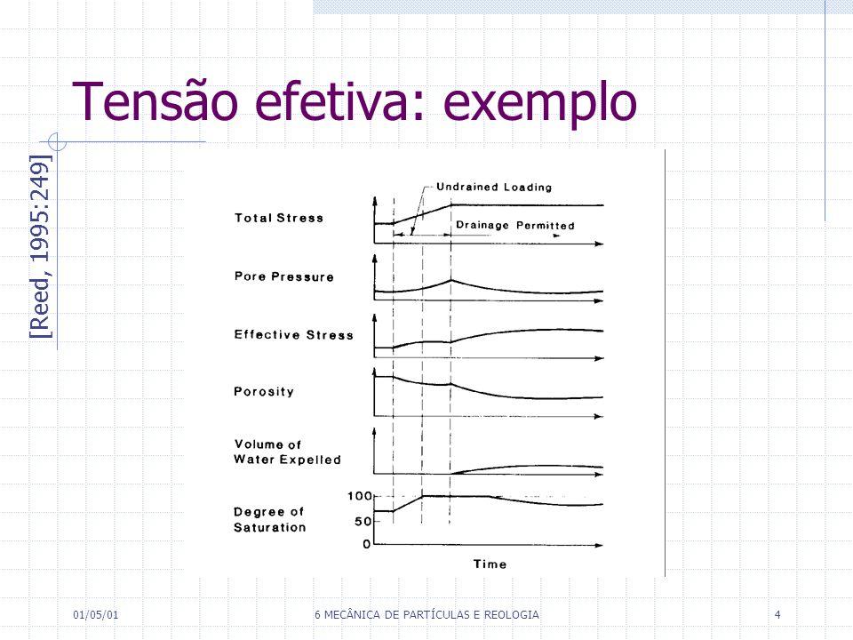 01/05/016 MECÂNICA DE PARTÍCULAS E REOLOGIA4 Tensão efetiva: exemplo [Reed, 1995:249]