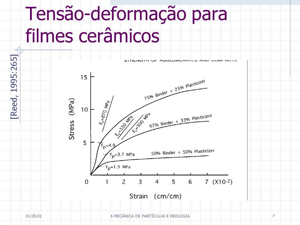 01/05/016 MECÂNICA DE PARTÍCULAS E REOLOGIA18 Variação com a temperatura [Reed, 1995:288] onde L : viscosidade do líquido A :constante para líquido Q :constante para líquido R :constante dos gases T :temperatura