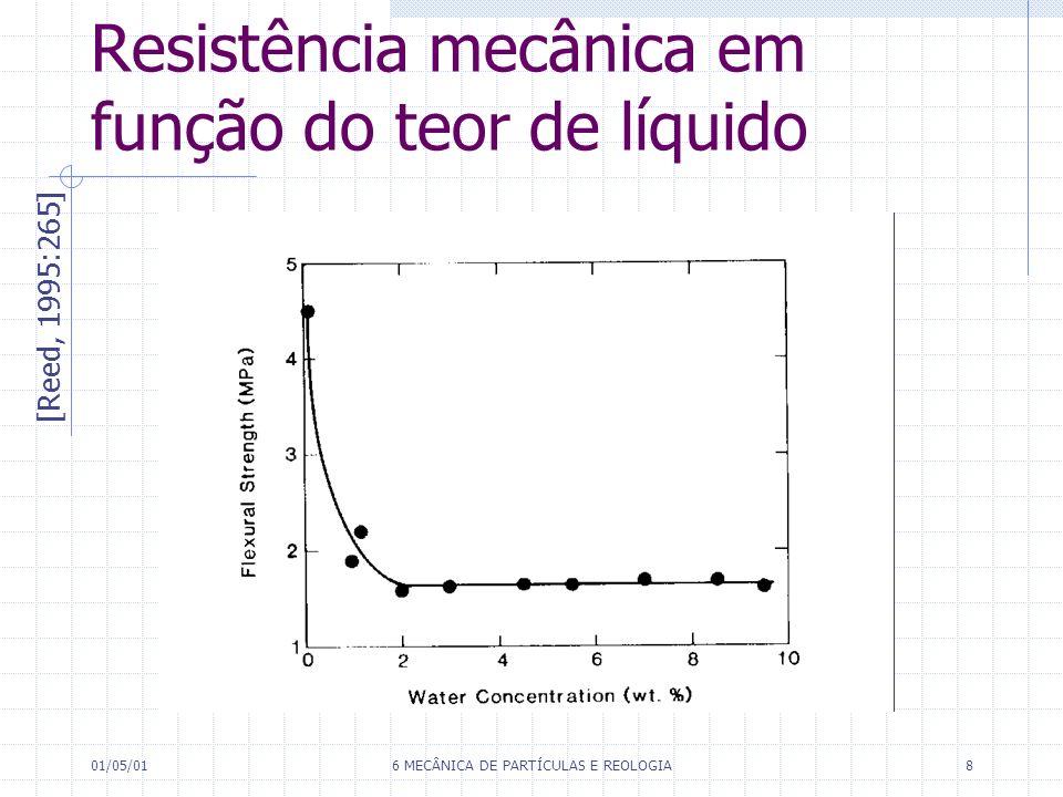01/05/016 MECÂNICA DE PARTÍCULAS E REOLOGIA8 Resistência mecânica em função do teor de líquido [Reed, 1995:265]
