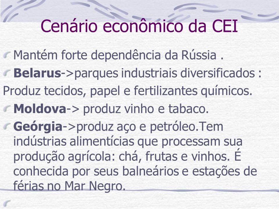 Cenário econômico da CEI Mantém forte dependência da Rússia. Belarus->parques industriais diversificados : Produz tecidos, papel e fertilizantes quími