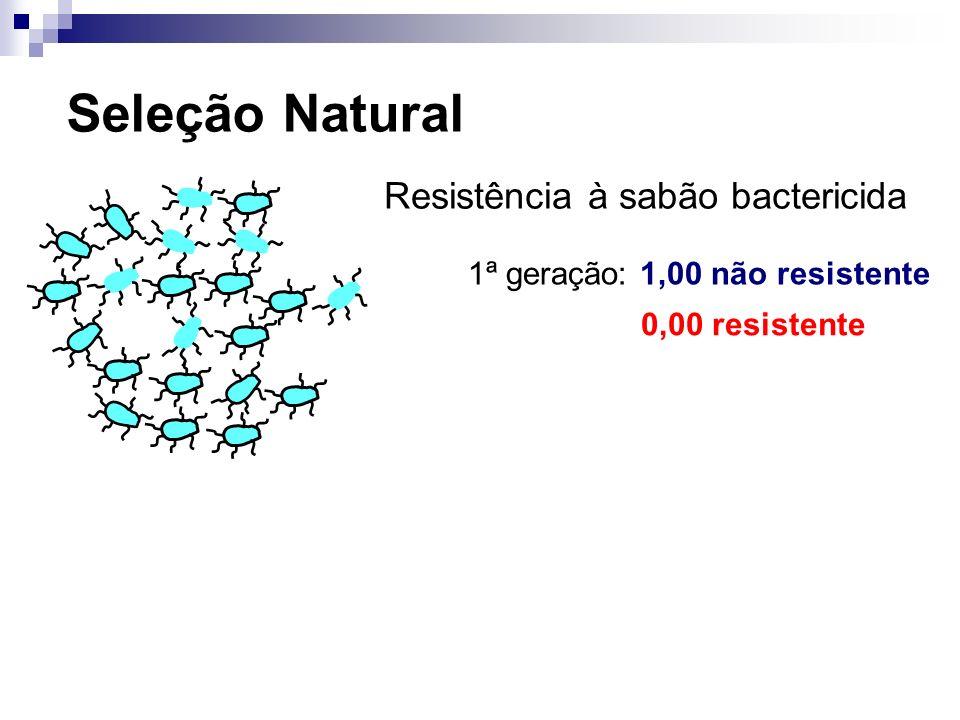 Seleção Natural Resistência à sabão bactericida 1ª geração: 1,00 não resistente 0,00 resistente