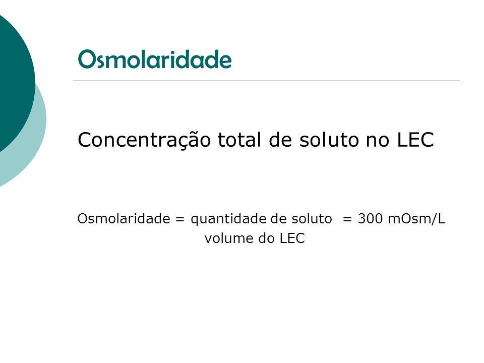 Osmolaridade Concentração total de soluto no LEC Osmolaridade = quantidade de soluto = 300 mOsm/L volume do LEC