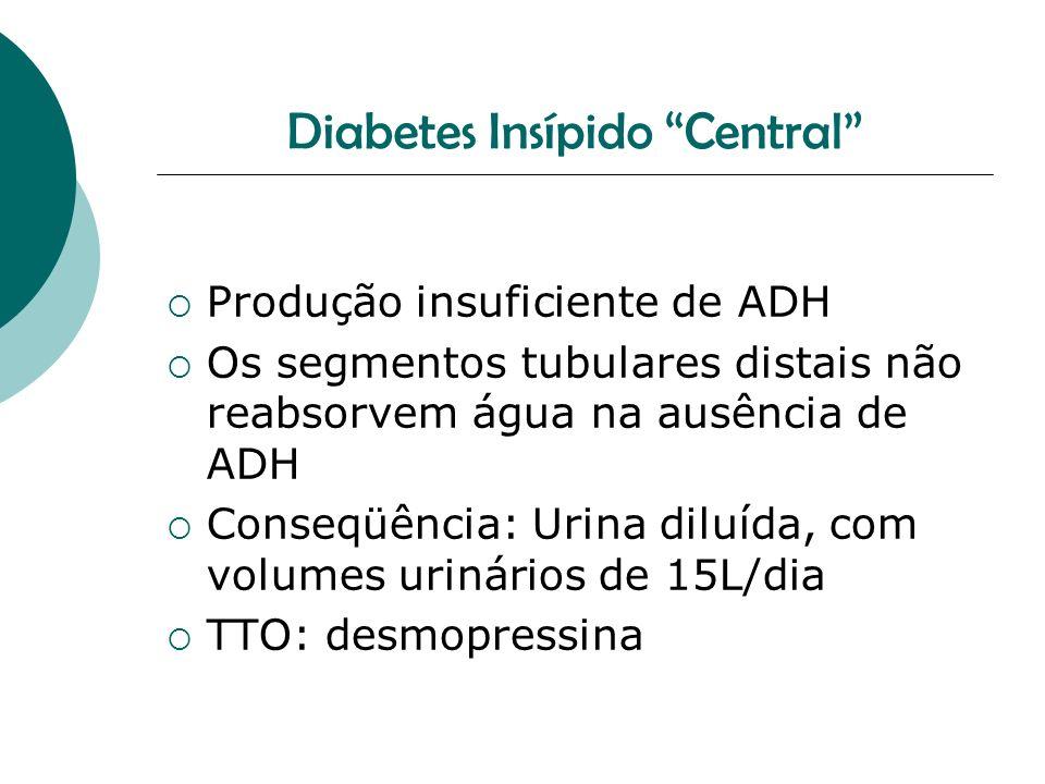 Diabetes Insípido Central Produção insuficiente de ADH Os segmentos tubulares distais não reabsorvem água na ausência de ADH Conseqüência: Urina diluí