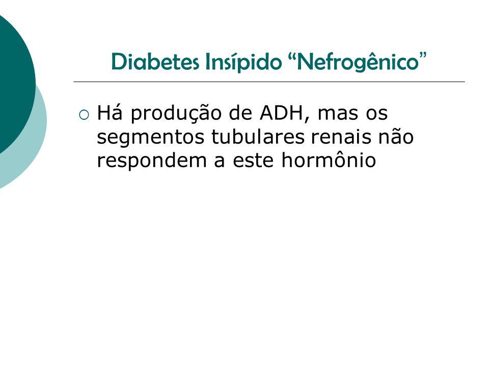Diabetes Insípido Nefrogênico Há produção de ADH, mas os segmentos tubulares renais não respondem a este hormônio