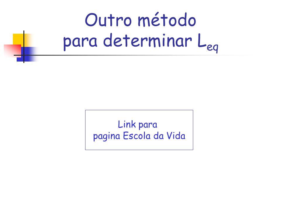 Outro método para determinar L eq Link para pagina Escola da Vida