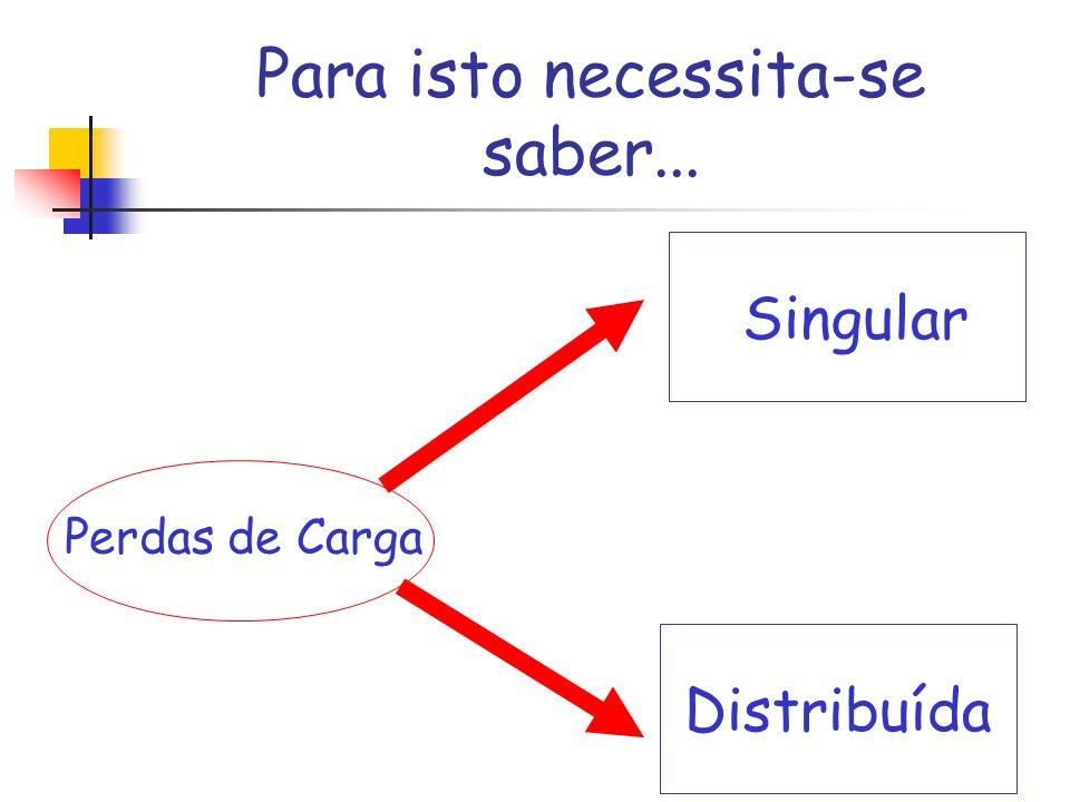 Para isto necessita-se saber... Perdas de Carga Singular Distribuída