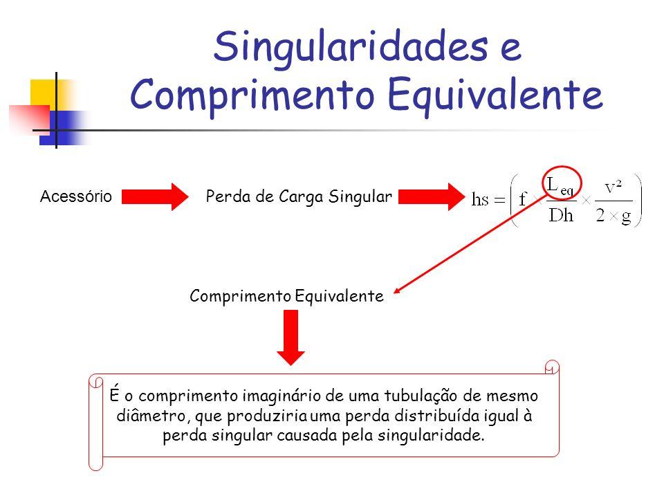 Singularidades e Comprimento Equivalente Acessório Perda de Carga Singular Comprimento Equivalente É o comprimento imaginário de uma tubulação de mesm