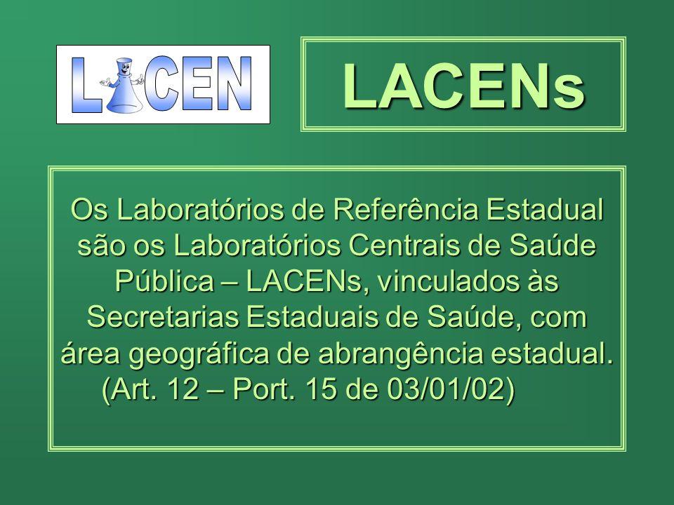 LACENs Os Laboratórios de Referência Estadual são os Laboratórios Centrais de Saúde Pública – LACENs, vinculados às Secretarias Estaduais de Saúde, com área geográfica de abrangência estadual.