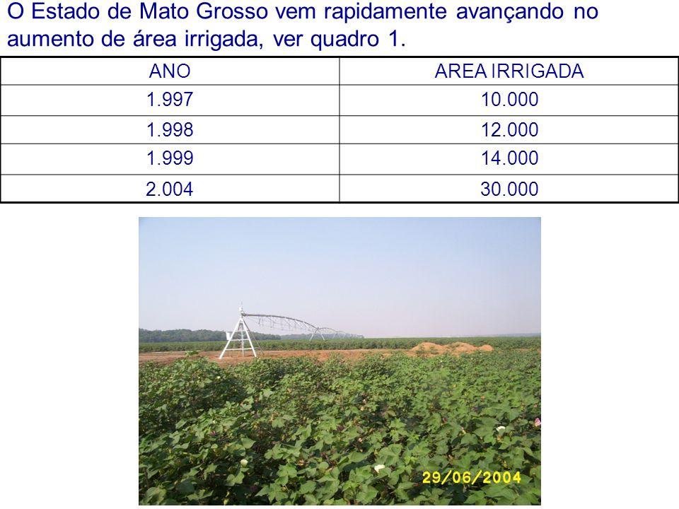 O Estado de Mato Grosso vem rapidamente avançando no aumento de área irrigada, ver quadro 1. ANOAREA IRRIGADA 1.99710.000 1.99812.000 1.99914.000 2.00