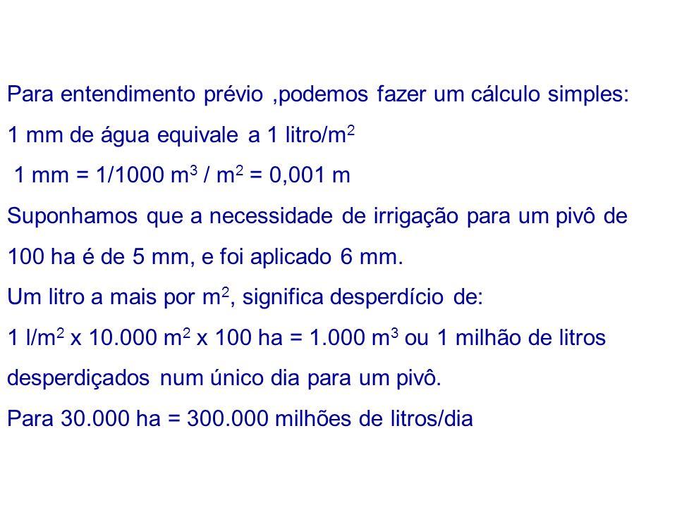 Para entendimento prévio,podemos fazer um cálculo simples: 1 mm de água equivale a 1 litro/m 2 1 mm = 1/1000 m 3 / m 2 = 0,001 m Suponhamos que a nece