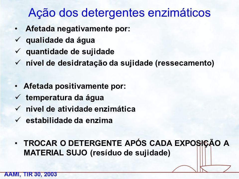 Ação dos detergentes enzimáticos Afetada negativamente por: qualidade da água quantidade de sujidade nível de desidratação da sujidade (ressecamento)
