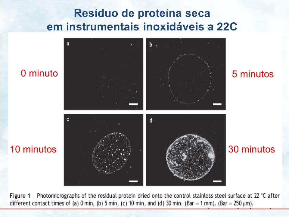 0 minuto 5 minutos 10 minutos30 minutos Resíduo de proteína seca em instrumentais inoxidáveis a 22C