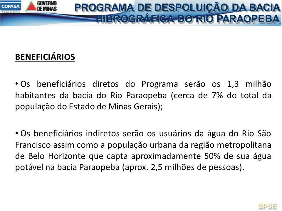 BENEFICIÁRIOS Os beneficiários diretos do Programa serão os 1,3 milhão habitantes da bacia do Rio Paraopeba (cerca de 7% do total da população do Esta