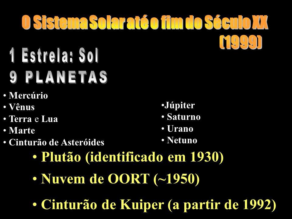 S> S. até o Séc. XX Mercúrio Vênus Terra e Lua Marte Cinturão de Asteróides Júpiter Saturno Urano Netuno Plutão (identificado em 1930) Cinturão de Kui