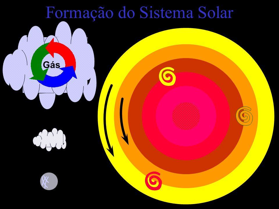 Formação do Sistema Solar Gás