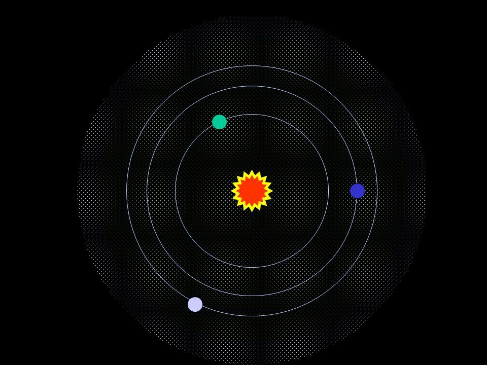 Sistema Planetário Sujo